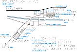 鶴川駅から和光大学までの触地図